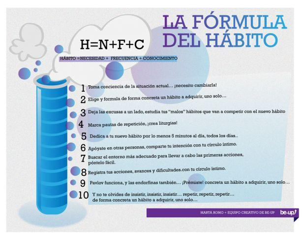 10 Reglas para cambiar hábitos. La Fórmula del Hábito | Pilar Jericó